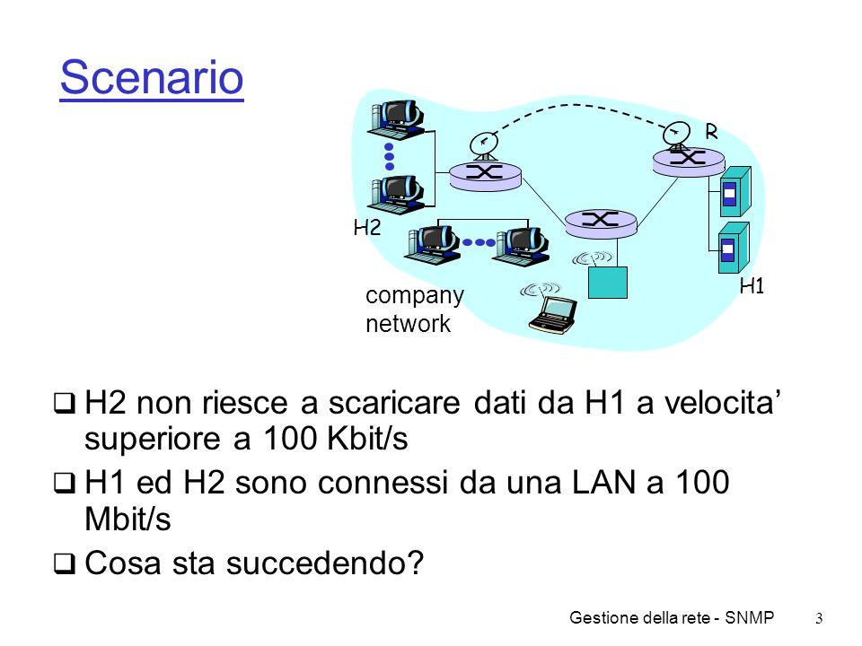 Gestione della rete - SNMP3 Scenario H2 non riesce a scaricare dati da H1 a velocita superiore a 100 Kbit/s H1 ed H2 sono connessi da una LAN a 100 Mb