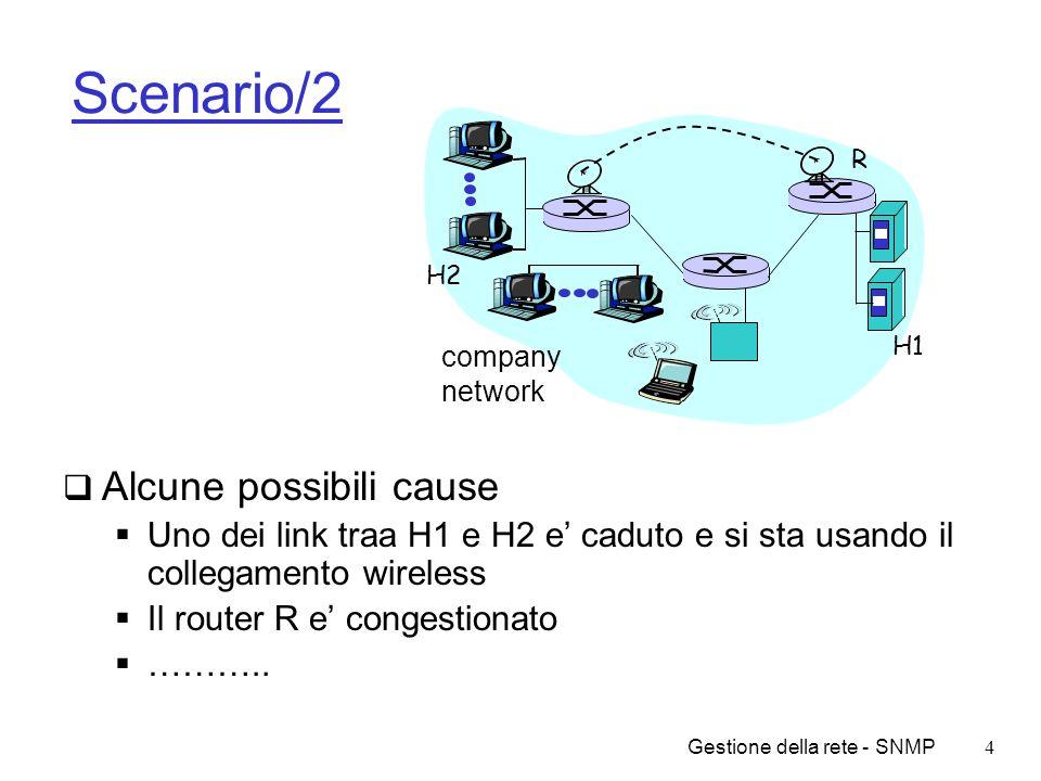 Gestione della rete - SNMP5 Obiettivi della gestione di rete Configurazione Necessita di raccogliere informazioni e intervenire su stato dispositivi e Sw Contabilita Necessita di raccogliere informazioni su traffico, connessioni ecc.
