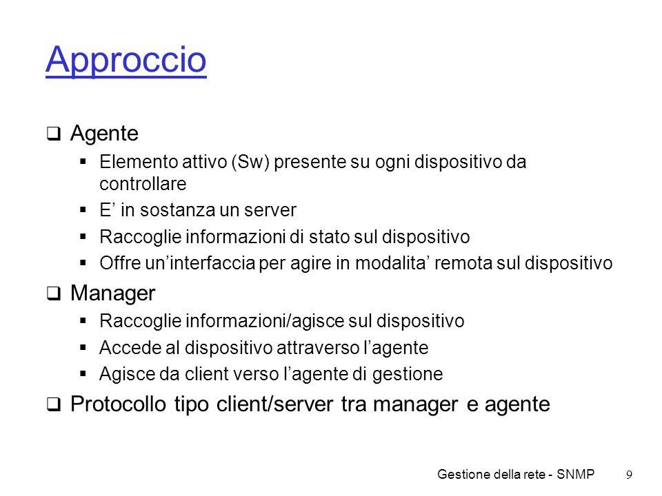 Gestione della rete - SNMP10 Architettura generale Agente Dati di gestione Agente Dati di gestione Agente Dati di gestione Manager Protocollo di gestione Entita controllate Architettura centralizzata