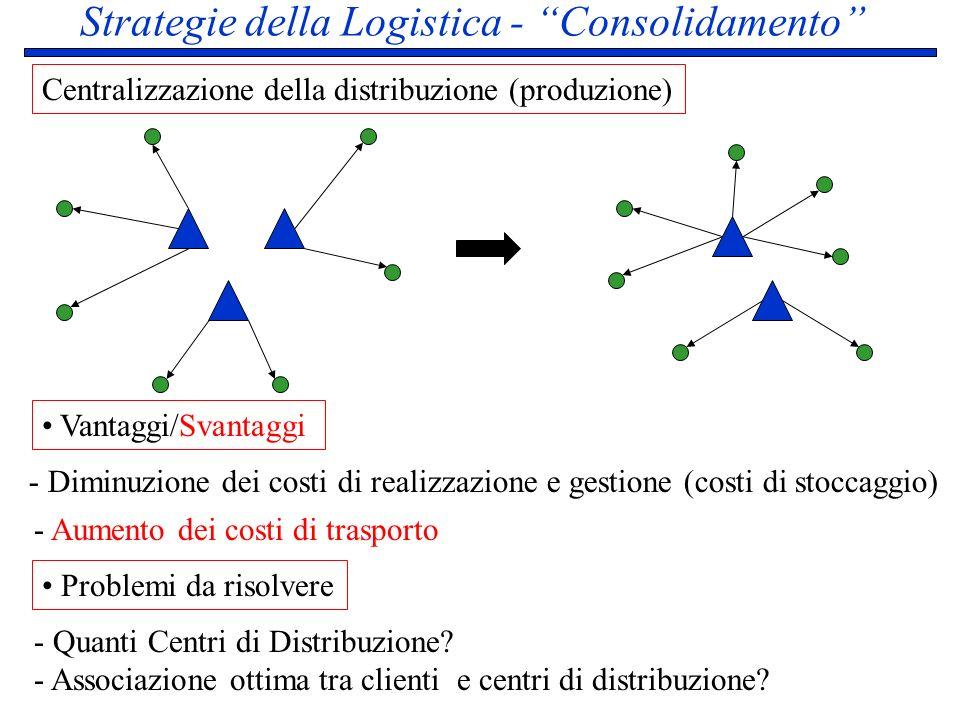Strategie della Logistica - Consolidamento - Diminuzione dei costi di realizzazione e gestione (costi di stoccaggio) - Aumento dei costi di trasporto