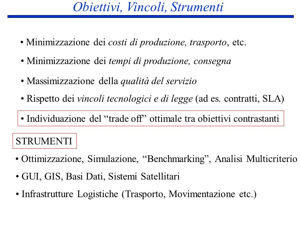 Obiettivi, Vincoli, Strumenti Minimizzazione dei costi di produzione, trasporto, etc. Rispetto dei vincoli tecnologici e di legge (ad es. contratti, S
