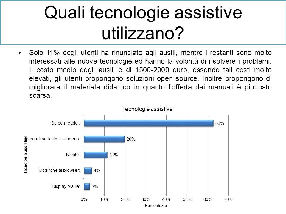 Quali tecnologie assistive utilizzano? Solo 11% degli utenti ha rinunciato agli ausili, mentre i restanti sono molto interessati alle nuove tecnologie