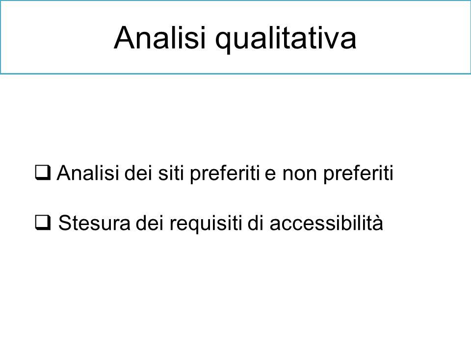 Analisi dei siti preferiti e non preferiti Stesura dei requisiti di accessibilità Analisi qualitativa