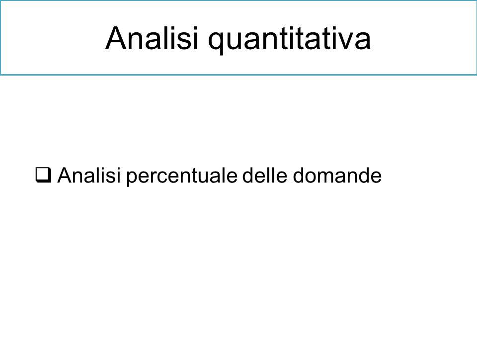 Analisi percentuale delle domande Analisi quantitativa