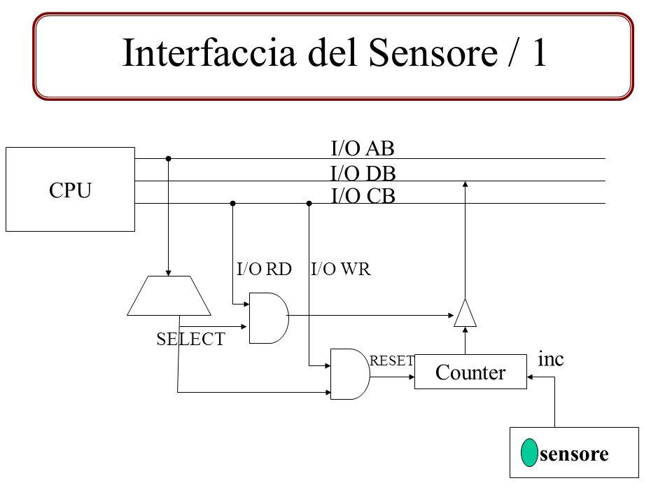 I/O DB I/O CB CPU I/O WR I/O AB SELECT S Q R Q STATUS SELECT Q=0 => ROSSO Q=1 => VERDE Interfaccia del Sensore / 2 SEM.
