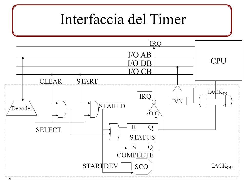 Driver timer DRIVER 1,600h PUSH R0 INB DEVTEMP, R0 CMPB R0,#40 JN N_EQ_1 N_EQ_0:JNV NV_EQ JMP NV_DIF N_EQ_1:JV NV_EQ JMP NV_DIF NV_EQ: START DEVICE POP R0 RTI NV_DIF: CLRIM DEVICE OUT #512, WCOUNTER; inizializza il WCOUNTER OUT #BBBBh,CAR; passa il valore al CAR START DMAC;avvia trasferimento POP R0 RTI