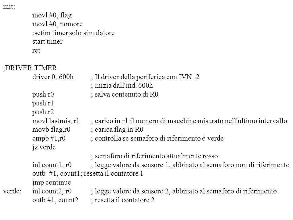 init: movl #0, flag movl #0, nomore ;setim timer solo simulatore start timer ret ;DRIVER TIMER driver 0, 600h ; Il driver della periferica con IVN=2 ; inizia dall ind.