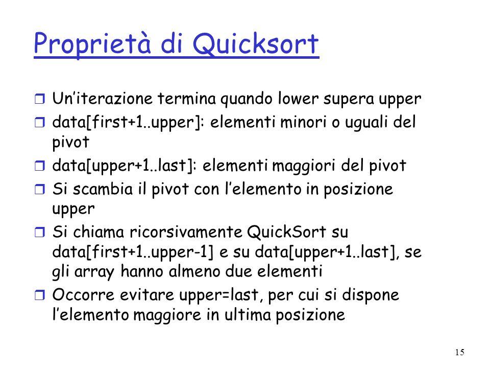 15 Proprietà di Quicksort r Uniterazione termina quando lower supera upper r data[first+1..upper]: elementi minori o uguali del pivot r data[upper+1..