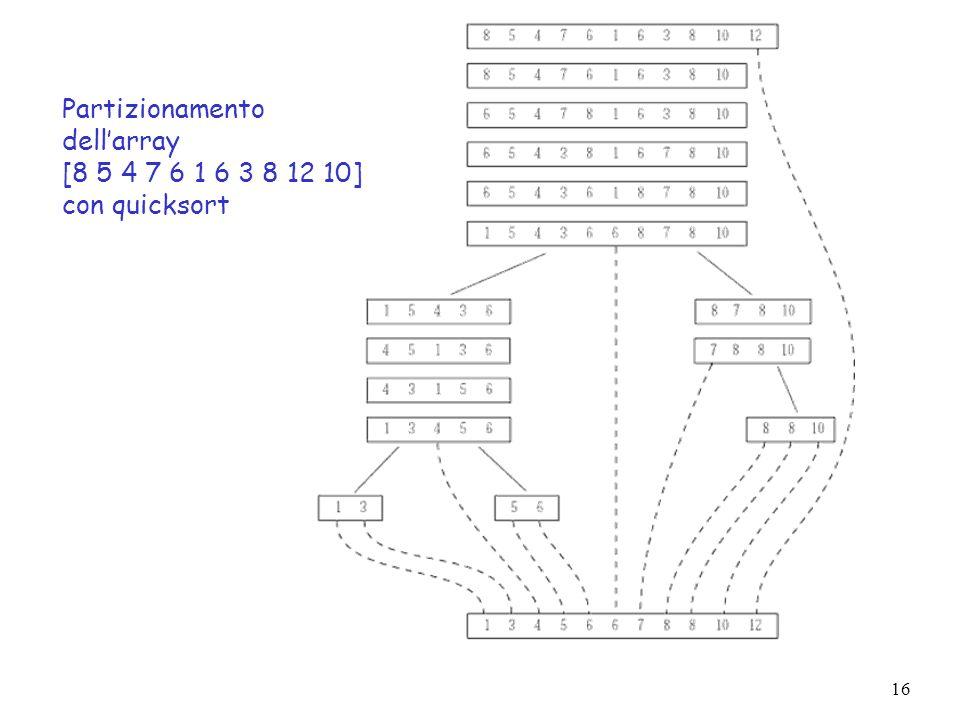 16 Partizionamento dellarray [8 5 4 7 6 1 6 3 8 12 10] con quicksort