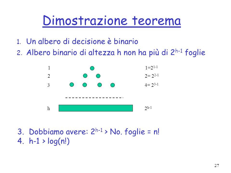 27 Dimostrazione teorema 1. Un albero di decisione è binario 2. Albero binario di altezza h non ha più di 2 h-1 foglie 1=2 1-1 2= 2 2-1 4= 2 3-1 2 h-1