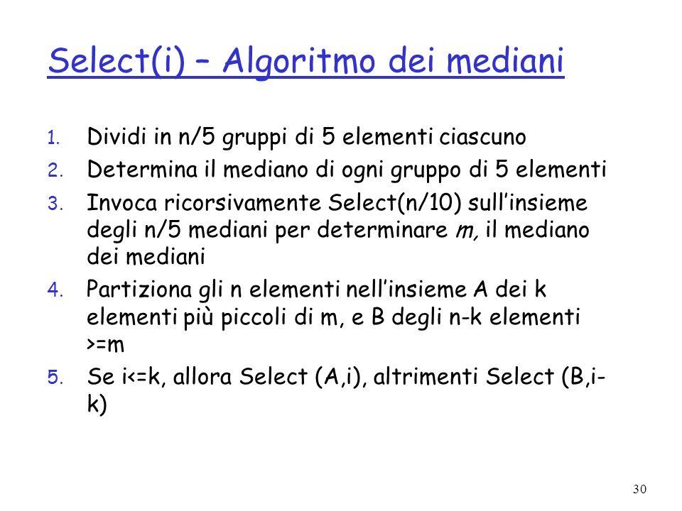 30 Select(i) – Algoritmo dei mediani 1. Dividi in n/5 gruppi di 5 elementi ciascuno 2. Determina il mediano di ogni gruppo di 5 elementi 3. Invoca ric