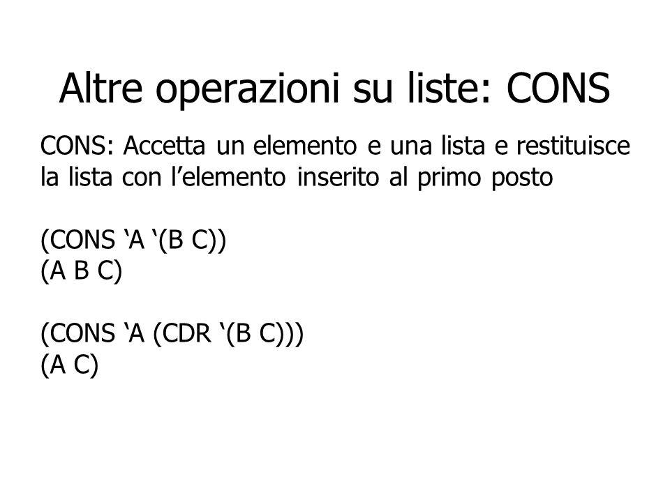 Altre operazioni su liste: CONS CONS: Accetta un elemento e una lista e restituisce la lista con lelemento inserito al primo posto (CONS A (B C)) (A B