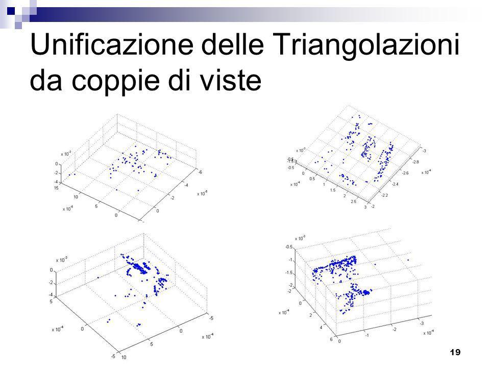 18 Unificazione delle triangolazioni da coppie di viste Sono state provate diverse tecniche, basate sulla decomposizione delle P=K[R T]=KR[I| -C]: Rot