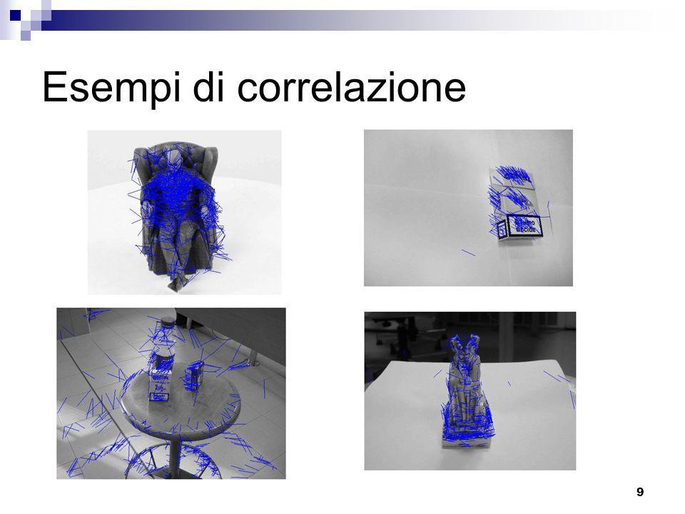 8 Correlazione Effettuata su coppie di immagini Per ogni punto si ricerca il suo omologo nellaltra immagine Si ricerca lomologo solo entro un certo ra