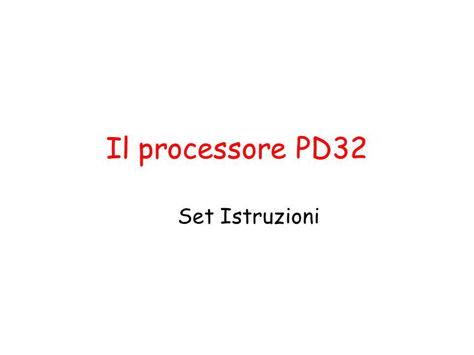 Il processore PD32 Set Istruzioni