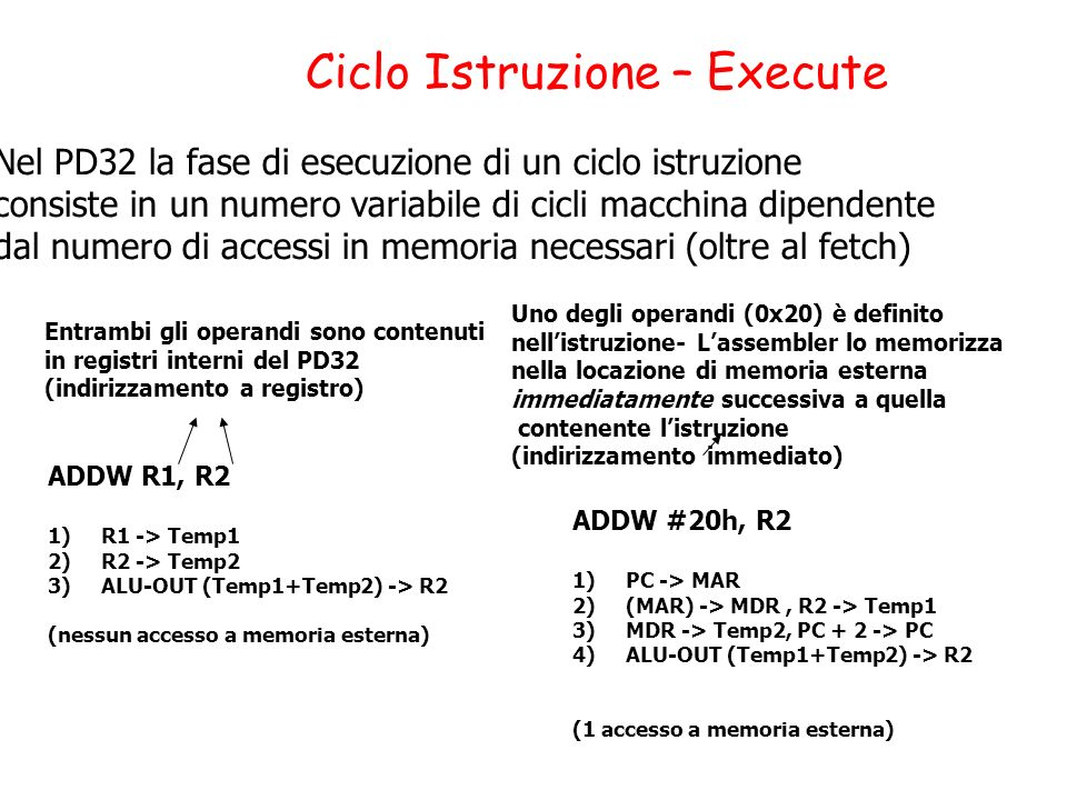 Ciclo Istruzione – Execute Nel PD32 la fase di esecuzione di un ciclo istruzione consiste in un numero variabile di cicli macchina dipendente dal numero di accessi in memoria necessari (oltre al fetch) ADDW R1, R2 1)R1 -> Temp1 2)R2 -> Temp2 3)ALU-OUT (Temp1+Temp2) -> R2 (nessun accesso a memoria esterna) ADDW #20h, R2 1)PC -> MAR 2)(MAR) -> MDR, R2 -> Temp1 3)MDR -> Temp2, PC + 2 -> PC 4)ALU-OUT (Temp1+Temp2) -> R2 (1 accesso a memoria esterna) Entrambi gli operandi sono contenuti in registri interni del PD32 (indirizzamento a registro) Uno degli operandi (0x20) è definito nellistruzione- Lassembler lo memorizza nella locazione di memoria esterna immediatamente successiva a quella contenente listruzione (indirizzamento immediato)