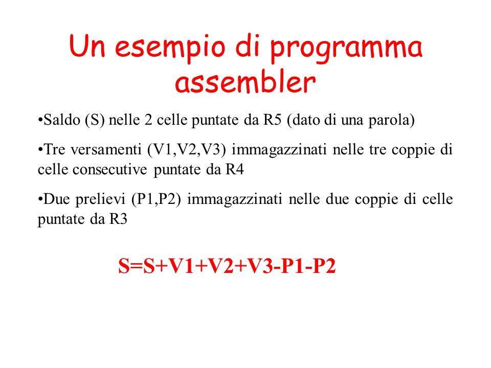 Un esempio di programma assembler Saldo (S) nelle 2 celle puntate da R5 (dato di una parola) Tre versamenti (V1,V2,V3) immagazzinati nelle tre coppie di celle consecutive puntate da R4 Due prelievi (P1,P2) immagazzinati nelle due coppie di celle puntate da R3 S=S+V1+V2+V3-P1-P2