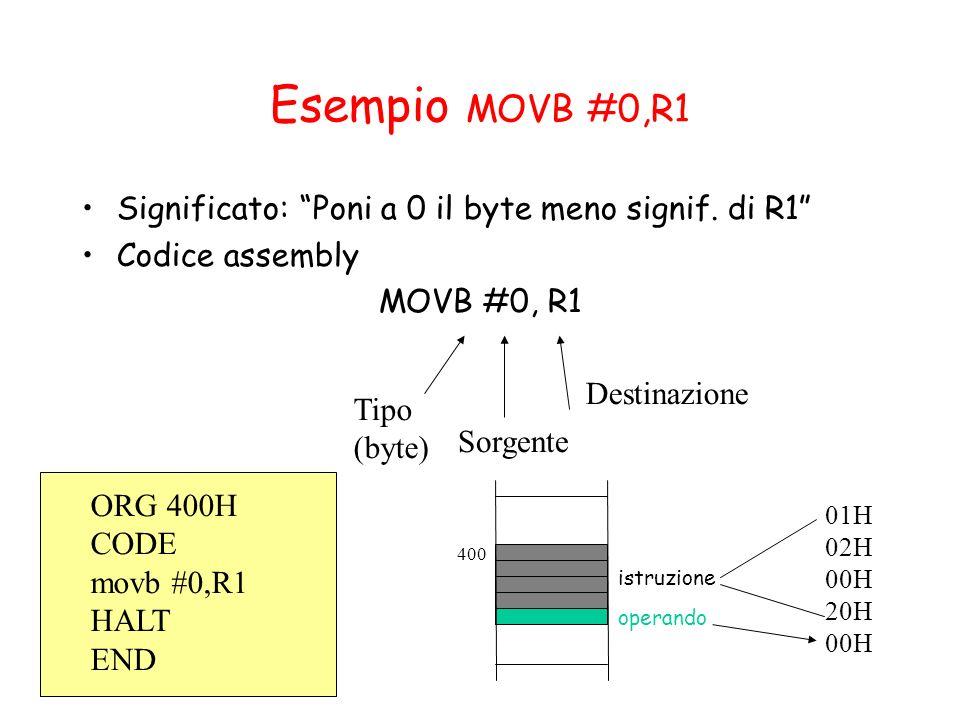 Esempio MOVB #0,R1 Significato: Poni a 0 il byte meno signif. di R1 Codice assembly MOVB #0, R1 Tipo (byte) Sorgente Destinazione ORG 400H CODE movb #