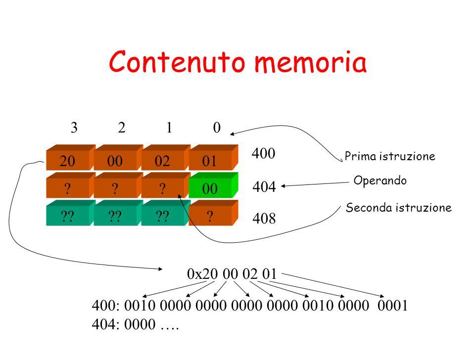 Contenuto memoria 20000201 ???00 ?.