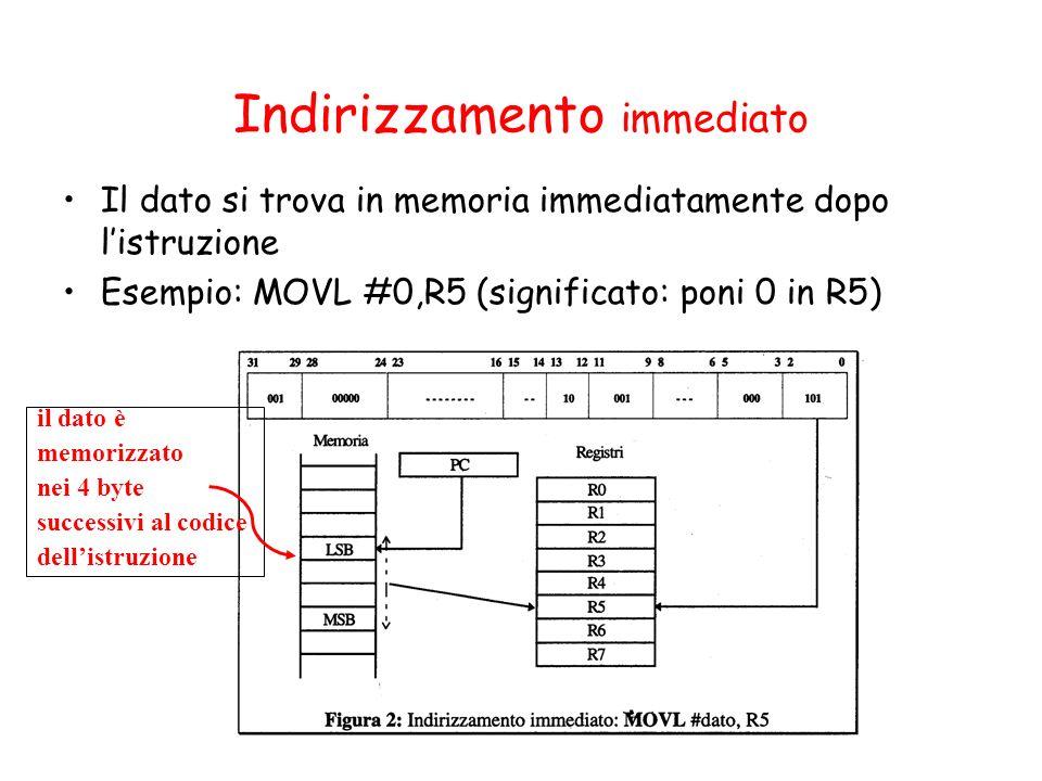 Indirizzamento immediato Il dato si trova in memoria immediatamente dopo listruzione Esempio: MOVL #0,R5 (significato: poni 0 in R5) il dato è memorizzato nei 4 byte successivi al codice dellistruzione
