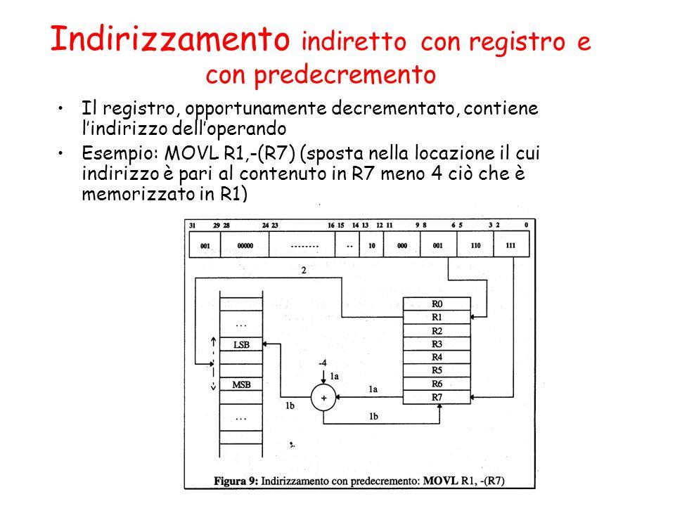 Indirizzamento indiretto con registro e con predecremento Il registro, opportunamente decrementato, contiene lindirizzo delloperando Esempio: MOVL R1,-(R7) (sposta nella locazione il cui indirizzo è pari al contenuto in R7 meno 4 ciò che è memorizzato in R1)