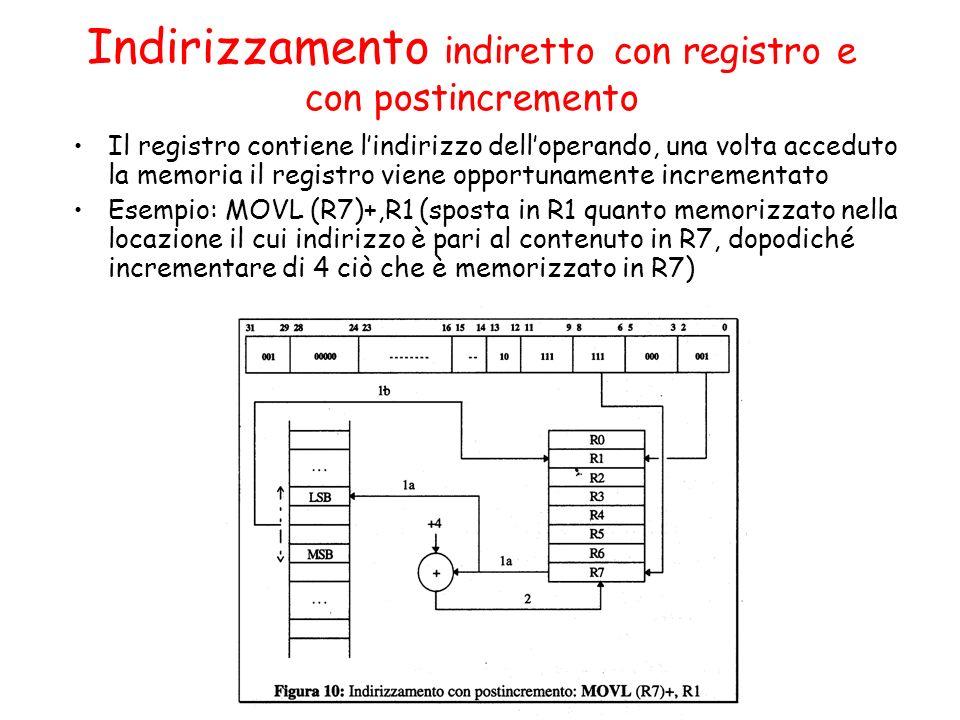 Indirizzamento indiretto con registro e con postincremento Il registro contiene lindirizzo delloperando, una volta acceduto la memoria il registro viene opportunamente incrementato Esempio: MOVL (R7)+,R1 (sposta in R1 quanto memorizzato nella locazione il cui indirizzo è pari al contenuto in R7, dopodiché incrementare di 4 ciò che è memorizzato in R7)