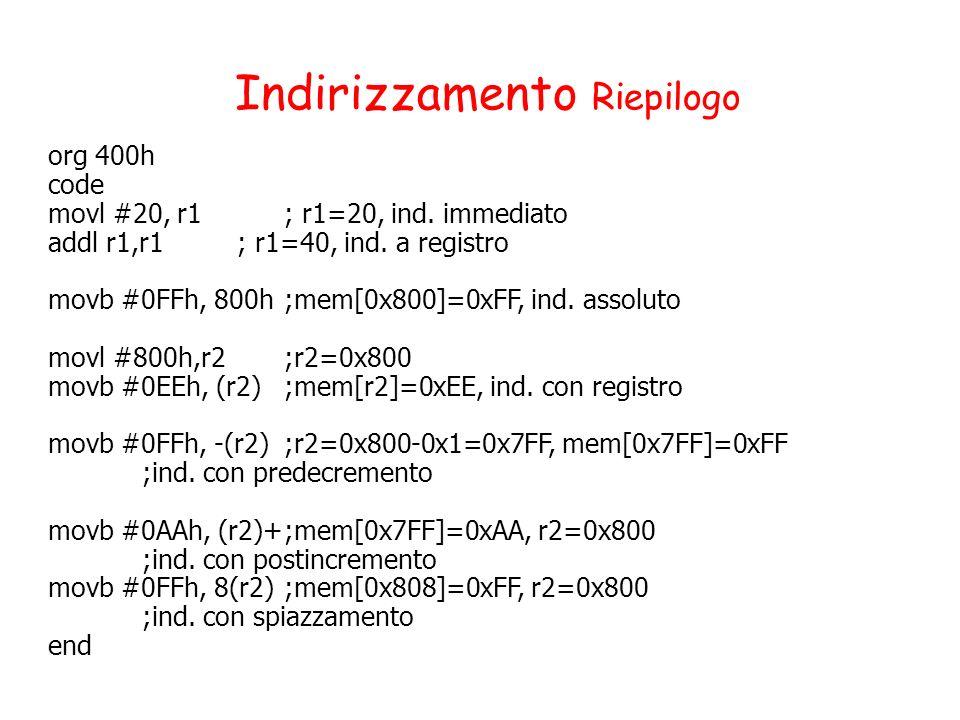 Indirizzamento Riepilogo org 400h code movl #20, r1; r1=20, ind. immediato addl r1,r1; r1=40, ind. a registro movb #0FFh, 800h;mem[0x800]=0xFF, ind. a