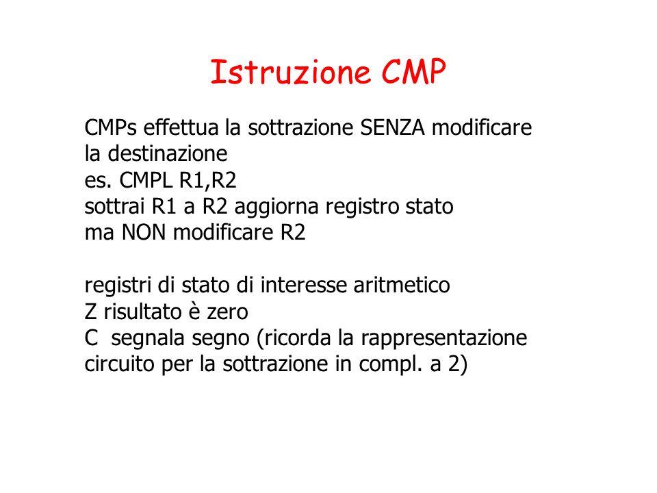 Istruzione CMP CMPs effettua la sottrazione SENZA modificare la destinazione es. CMPL R1,R2 sottrai R1 a R2 aggiorna registro stato ma NON modificare