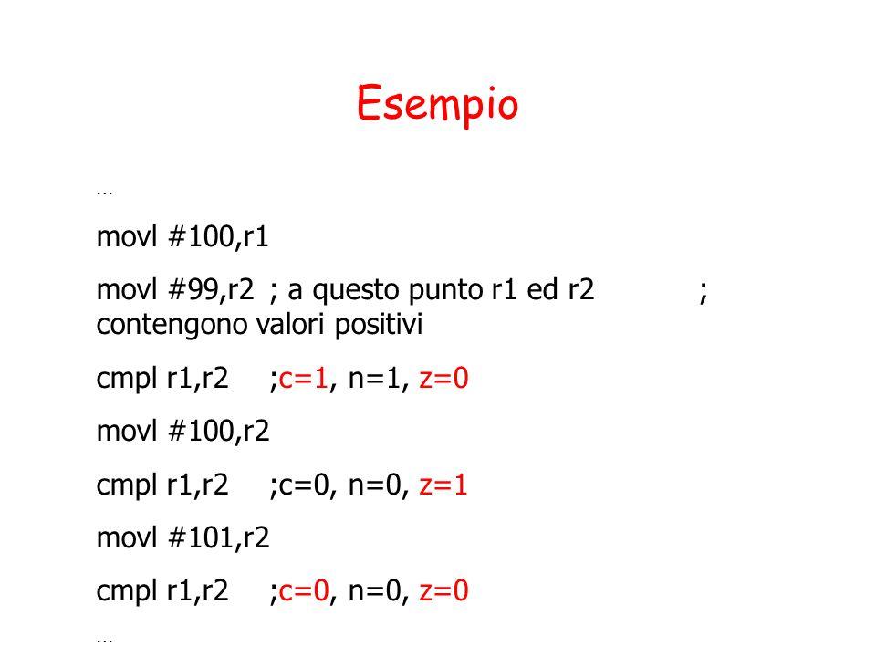 Esempio … movl #100,r1 movl #99,r2 ; a questo punto r1 ed r2 ; contengono valori positivi cmpl r1,r2;c=1, n=1, z=0 movl #100,r2 cmpl r1,r2;c=0, n=0, z=1 movl #101,r2 cmpl r1,r2;c=0, n=0, z=0 …
