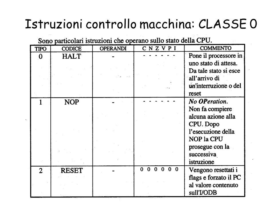 Istruzioni controllo macchina: CLASSE 0