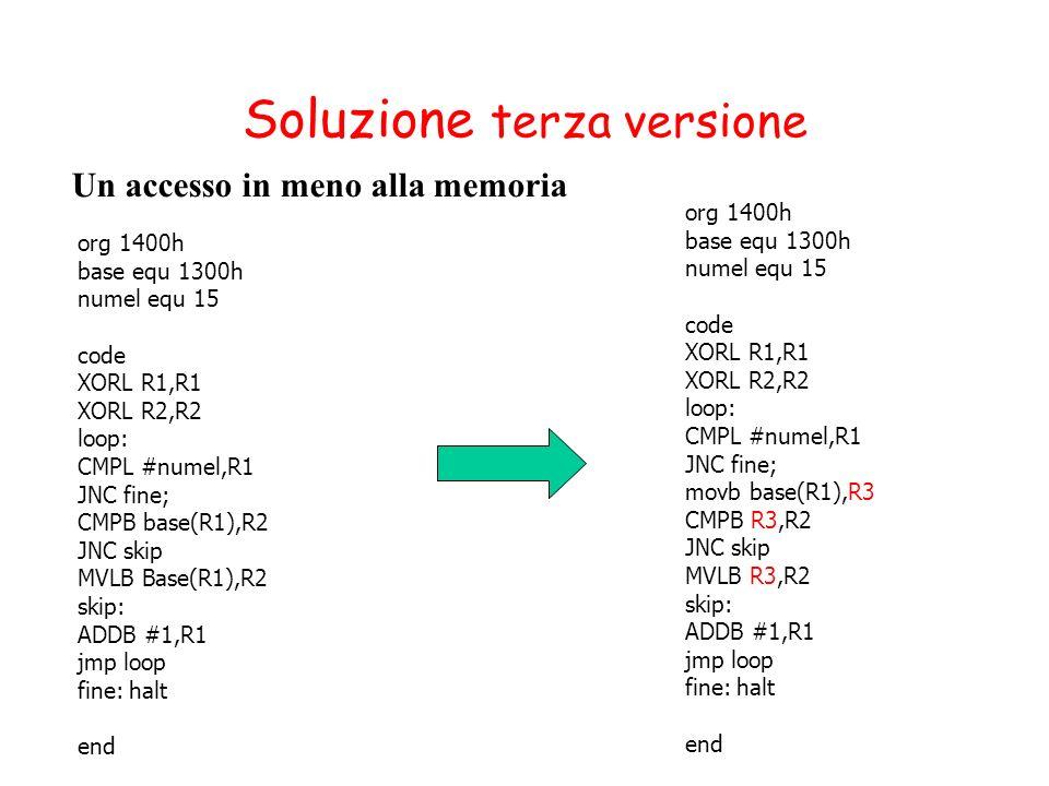 Soluzione terza versione org 1400h base equ 1300h numel equ 15 code XORL R1,R1 XORL R2,R2 loop: CMPL #numel,R1 JNC fine; movb base(R1),R3 CMPB R3,R2 JNC skip MVLB R3,R2 skip: ADDB #1,R1 jmp loop fine:halt end org 1400h base equ 1300h numel equ 15 code XORL R1,R1 XORL R2,R2 loop: CMPL #numel,R1 JNC fine; CMPB base(R1),R2 JNC skip MVLB Base(R1),R2 skip: ADDB #1,R1 jmp loop fine:halt end Un accesso in meno alla memoria