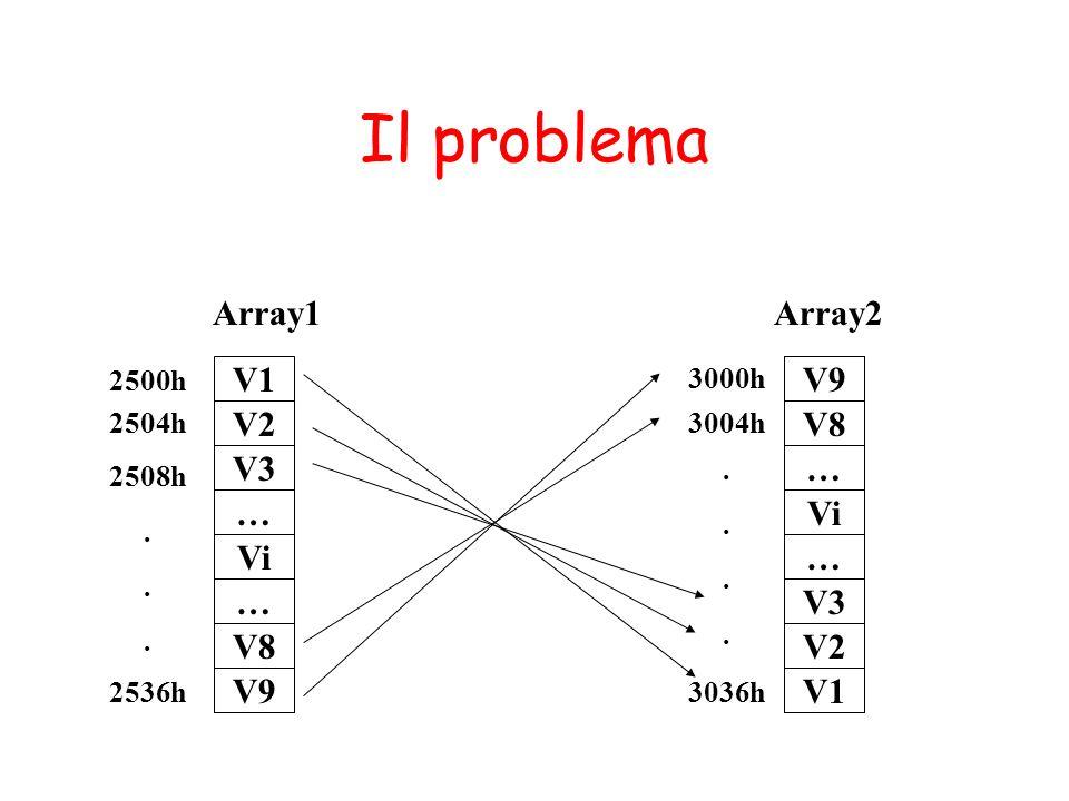 Il problema V1 V2 Array1Array2 2500h 2504h 2508h......