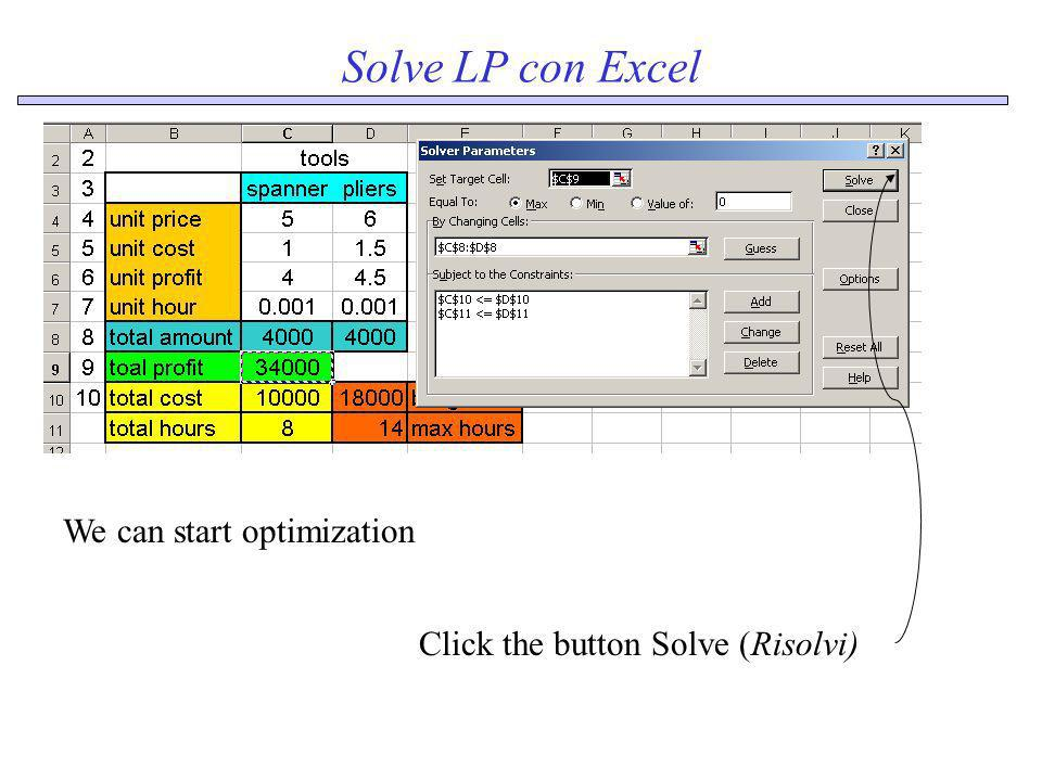 Solve LP con Excel We can start optimization Click the button Solve (Risolvi)
