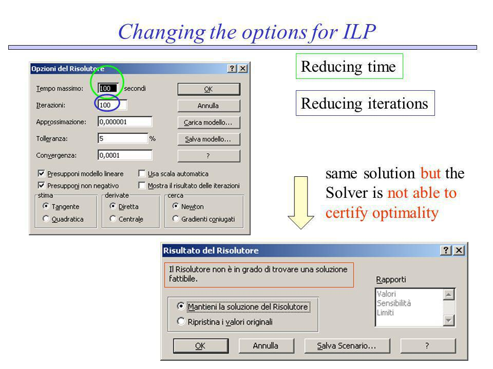 Changing the options for ILP Reducing timeReducing iterations same solution but the Solver is not able to certify optimality
