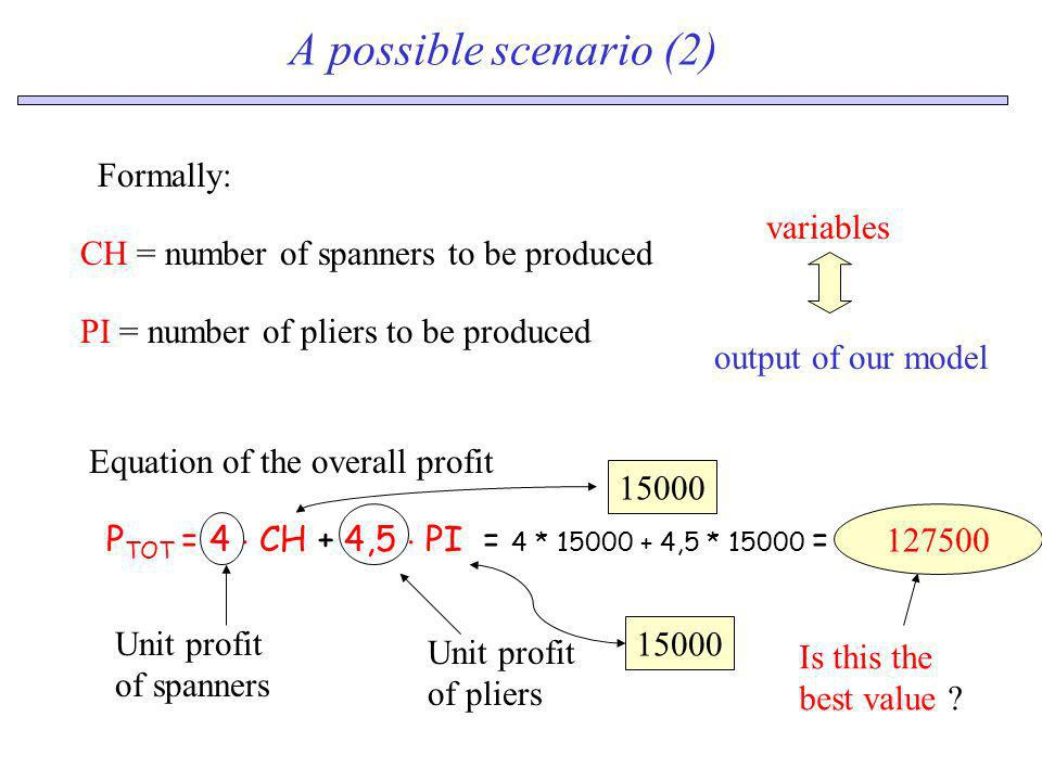 A possible scenario (2) CH = number of spanners to be produced PI = number of pliers to be produced P TOT = 4 CH + 4,5 PI = 4 * 15000 + 4,5 * 15000 =