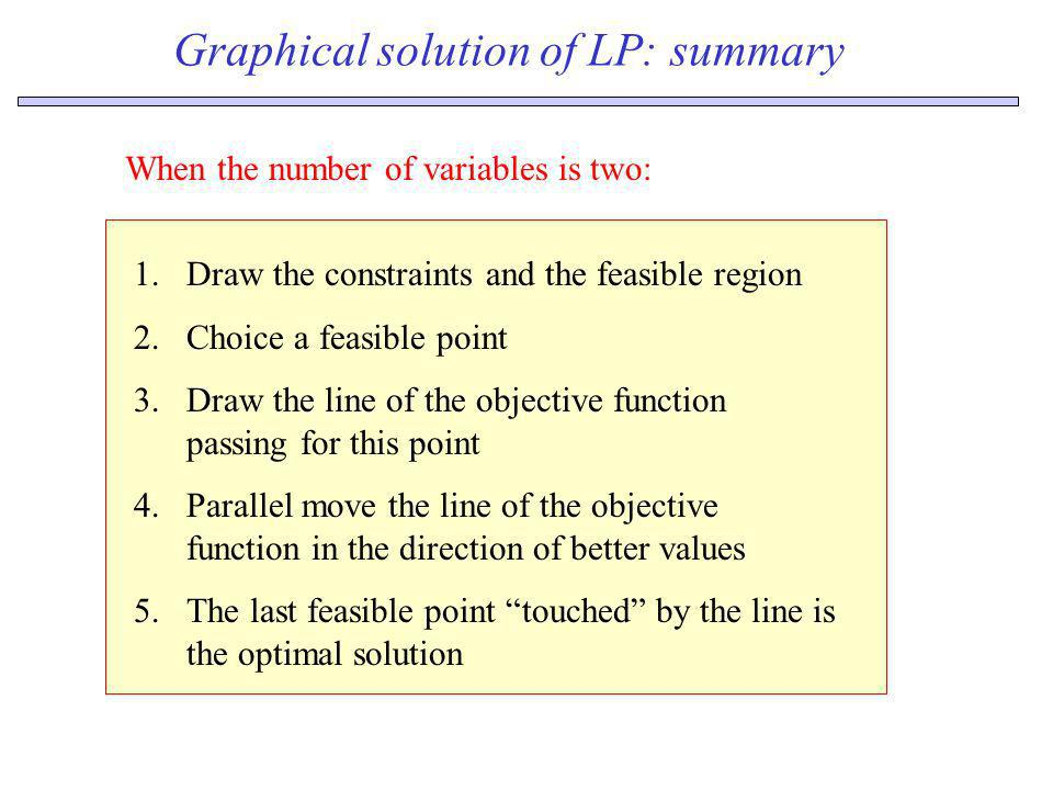 Graphical solution of LP: summary 1.Draw the constraints and the feasible region 2.Choice a feasible point 3.Draw the line of the objective function p