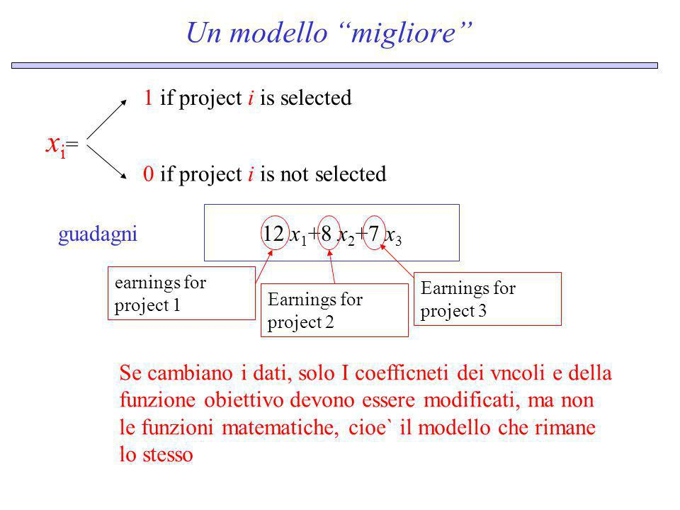 Un modello migliore xi=xi= 1 if project i is selected 0 if project i is not selected guadagni12 x 1 +8 x 2 +7 x 3 earnings for project 1 Earnings for