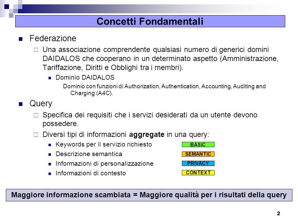 2 Concetti Fondamentali Federazione Una associazione comprendente qualsiasi numero di generici domini DAIDALOS che cooperano in un determinato aspetto (Amministrazione, Tariffazione, Diritti e Obblighi tra i membri).