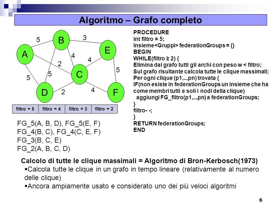 6 Algoritmo – Grafo completo B A D C E F 5 5 5 2 2 4 3 4 4 5 PROCEDURE int filtro = 5; Insieme federationGroups = {} BEGIN WHILE(filtro 2) { Elimina d