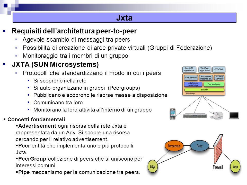 8 Jxta Requisiti dellarchitettura peer-to-peer Agevole scambio di messaggi tra peers Possibilità di creazione di aree private virtuali (Gruppi di Federazione) Monitoraggio tra i membri di un gruppo JXTA (SUN Microsystems) Protocolli che standardizzano il modo in cui i peers Si scoprono nella rete Si auto-organizzano in gruppi (Peergroups) Pubblicano e scoprono le risorse messe a disposizione della rete Comunicano tra loro Monitorano la loro attività allinterno di un gruppo Concetti fondamentali Advertisement ogni risorsa della rete Jxta è rappresentata da un Adv.