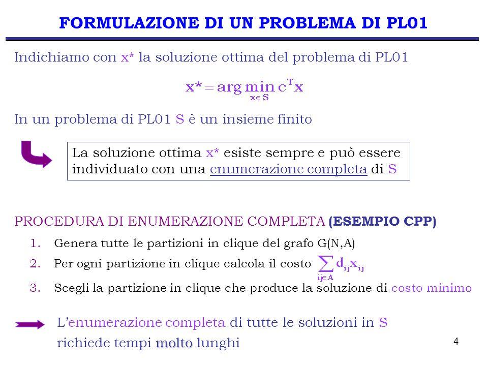 35 APPLICAZIONE ALGORITMO Sia i = 4 e poniamo S = { 4 } Definiamo W = { 1, 5 } Poniamo T = { 1 } e verifichiamo: T = T { 5 } se x 15 = 0 Iterazione 4 T = { 1, 5 } x(S,T)= 1 1 Nessuna disequazione a 2 partizioni trovata con S = { 4 }