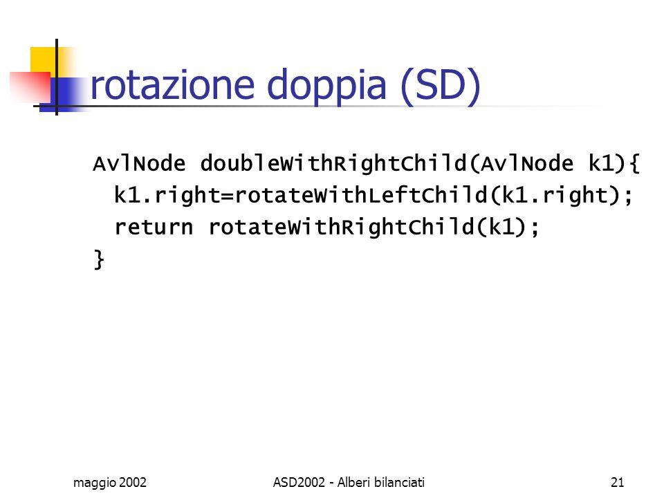 maggio 2002ASD2002 - Alberi bilanciati21 rotazione doppia (SD) AvlNode doubleWithRightChild(AvlNode k1){ k1.right=rotateWithLeftChild(k1.right); retur