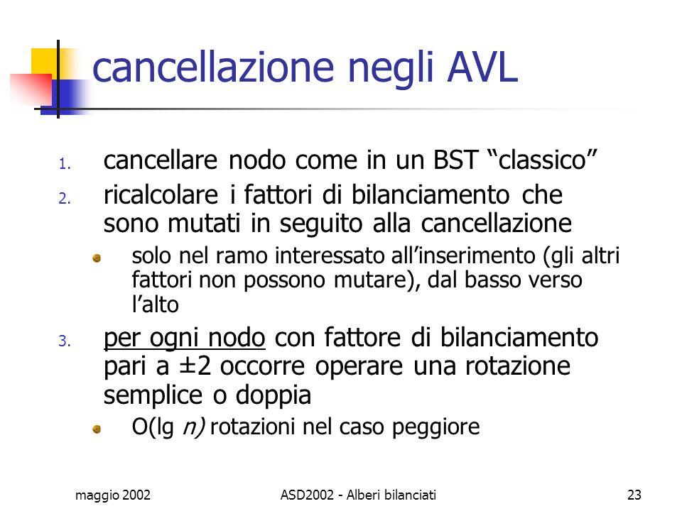 maggio 2002ASD2002 - Alberi bilanciati23 cancellazione negli AVL 1. cancellare nodo come in un BST classico 2. ricalcolare i fattori di bilanciamento