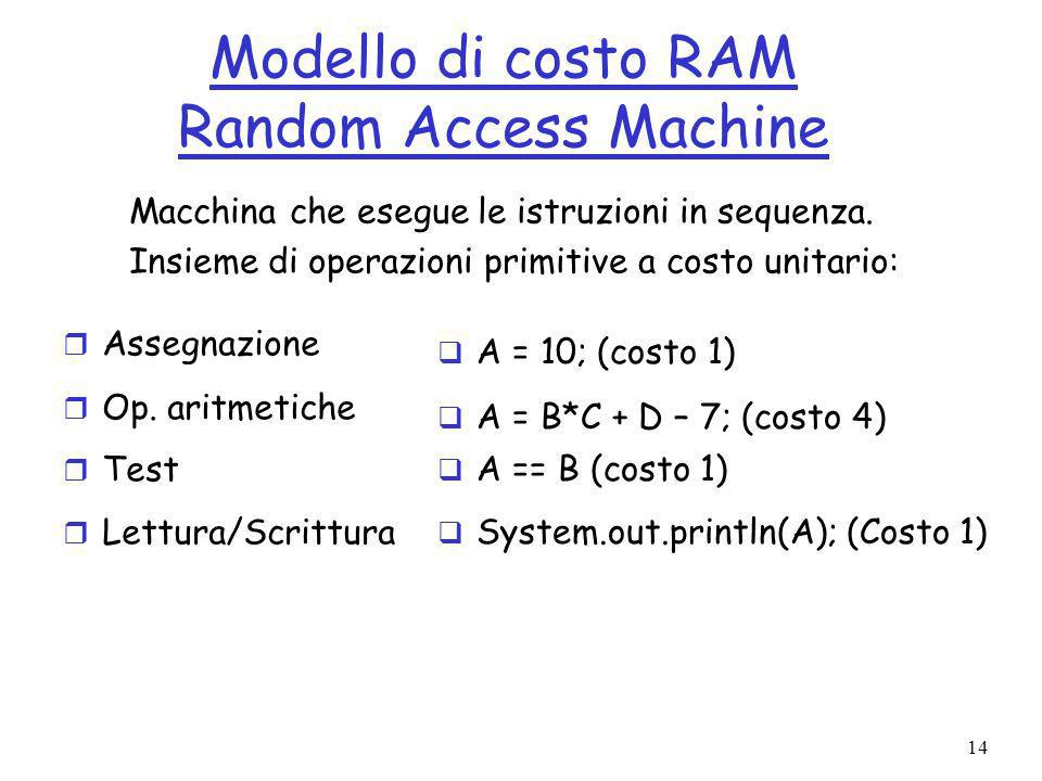 14 Modello di costo RAM Random Access Machine r Assegnazione r Op.