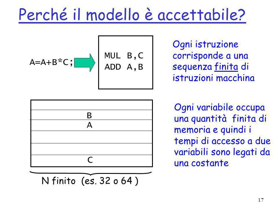 17 Perché il modello è accettabile. A=A+B*C; MUL B,C ADD A,B A B C N finito (es.