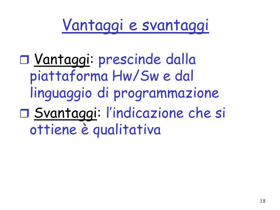 18 Vantaggi e svantaggi r Vantaggi: prescinde dalla piattaforma Hw/Sw e dal linguaggio di programmazione r Svantaggi: lindicazione che si ottiene è qualitativa