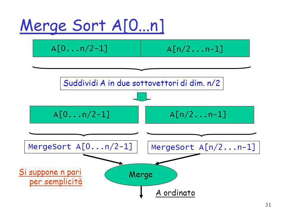 31 Merge Sort A[0...n] Si suppone n pari per semplicità A[0...n/2-1] A[n/2...n-1] Suddividi A in due sottovettori di dim.