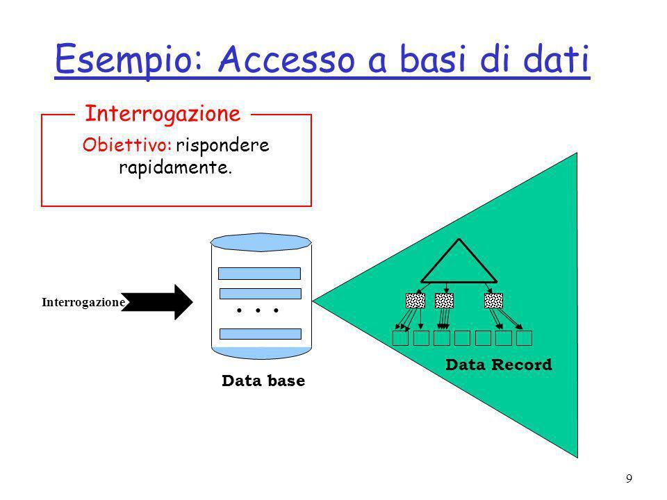 9 Esempio: Accesso a basi di dati Obiettivo: rispondere rapidamente.