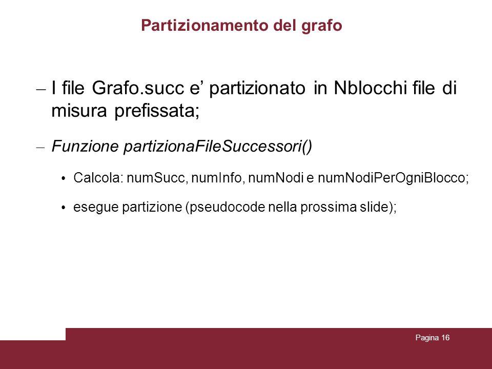 Pagina 16 Partizionamento del grafo – I file Grafo.succ e partizionato in Nblocchi file di misura prefissata; – Funzione partizionaFileSuccessori() Ca