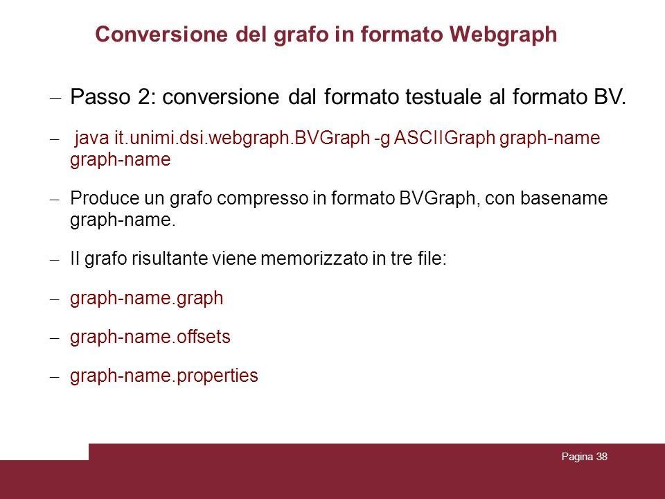Pagina 38 Conversione del grafo in formato Webgraph – Passo 2: conversione dal formato testuale al formato BV. – java it.unimi.dsi.webgraph.BVGraph -g